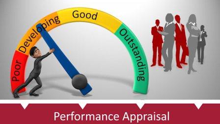 Penilaian Kinerja (Pengertian, Tujuan, Kriteria dan Metode)