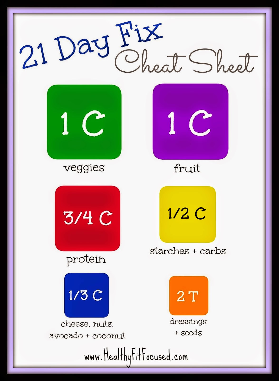 The Transformation Of Mom 4 Abcd 21 Day Fix Containers