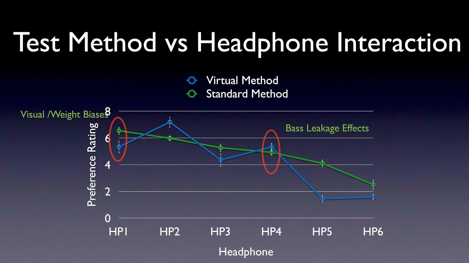 Audio Musings by Sean Olive: A Virtual Headphone Listening Test Method