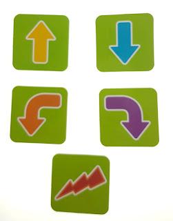 tarjetas de programación