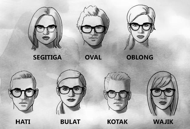 Tips Memilih frame Kacamata yang Cocok dengan Wajah Anda!