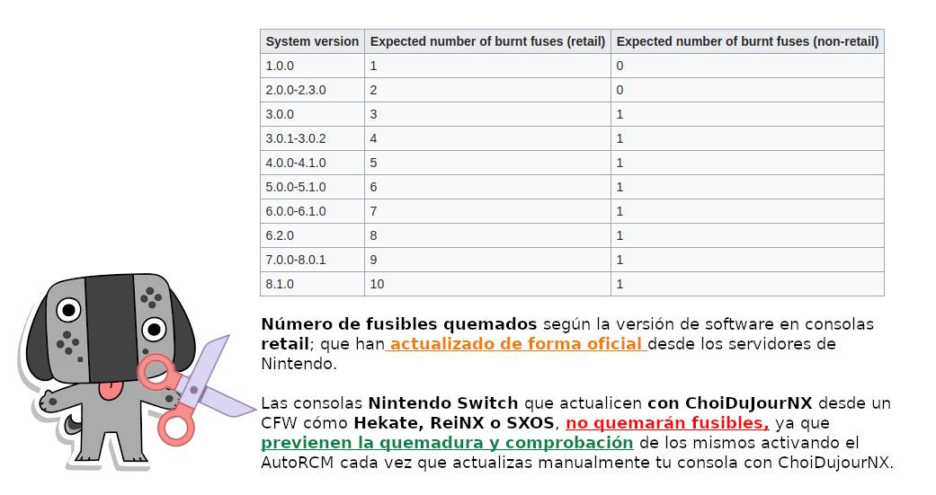 ChoiDujourNX] Actualiza tu Nintendo Switch offline - HackTendo