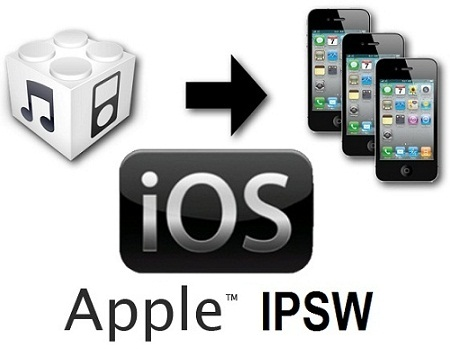 Download iOS firmware file for iPhone - RAHUL COMPUTER TECHNOLOGY