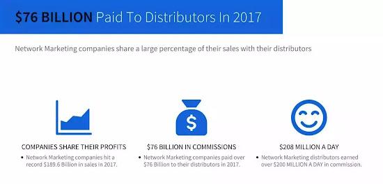 network marketing distributor income