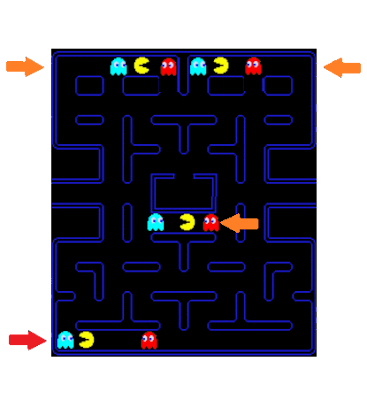 Pac-Man maze layout with dangerous areas marked, pellets removed, and Pac-Man/ghost images inserted.