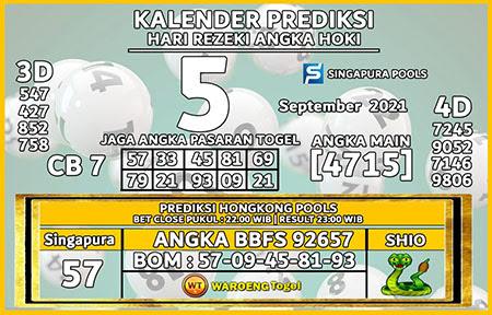 Kalender Prediksi SGP Hari Ini Minggu 05 September 2021