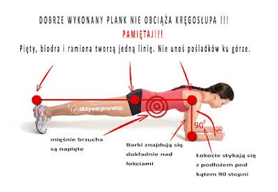 Jak robić prawidłowo plank