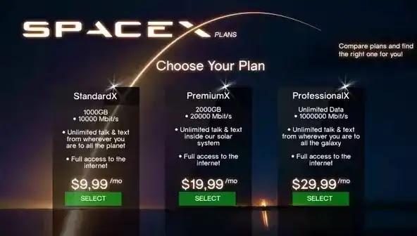 تفاصيل جديدة عن مشروع SpaceX للإنترنت الفضائى