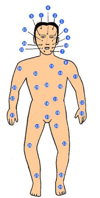 Xem bói nốt ruồi trên mặt, toàn thân thể phụ nữ và đàn ông biết ngay số mệnh