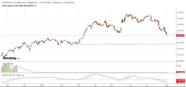 bank nifty share price target