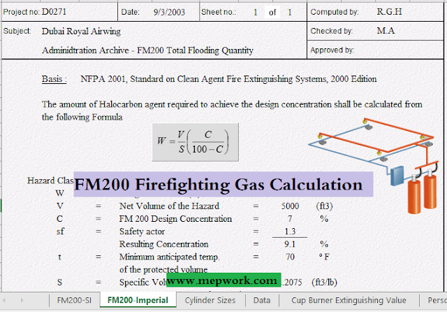 FMDownload 200 Firefighting Gas Calculation Excel Sheet xls