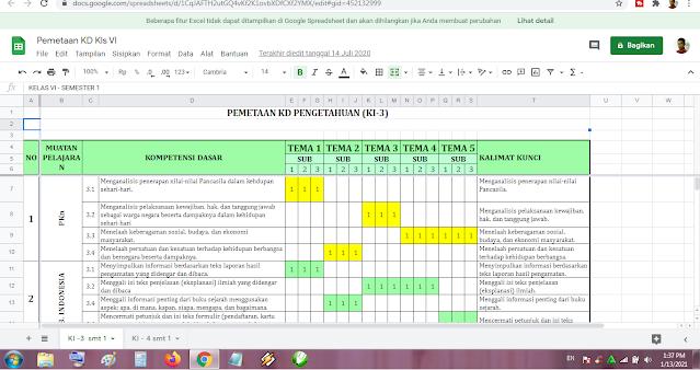 Pemetaan KD Kls VI Smt 2 Revisi 2018 Kurikulum 2013 Revisi Terbaru