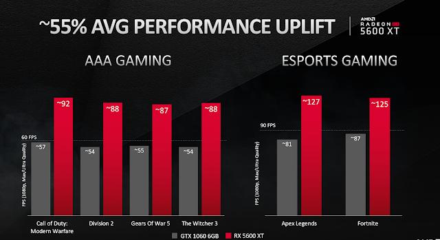 AMD reveals Radeon RX 5600 XT
