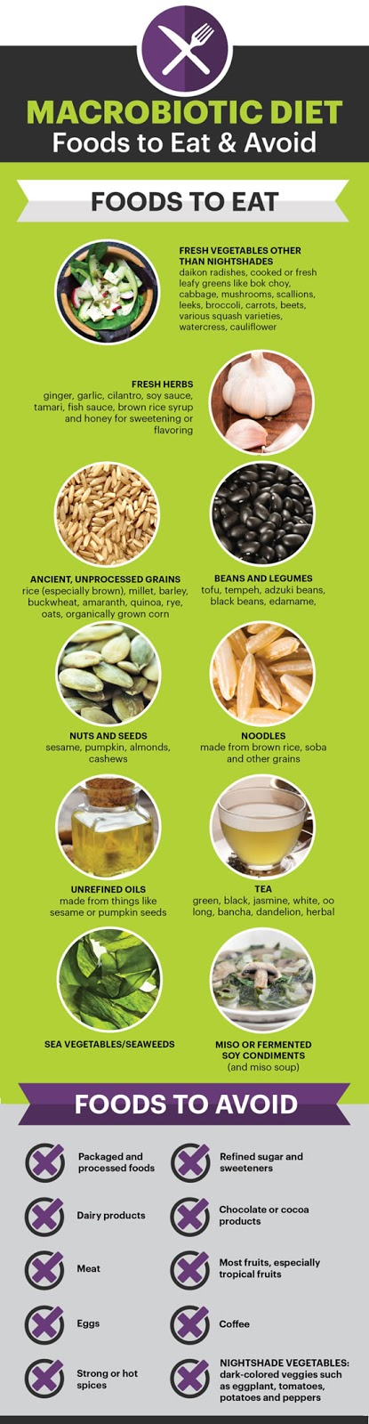 Macrobiotic diet infographic