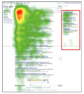 Heatmap Pengguna Pencarian Google