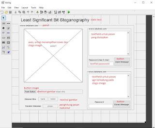 desain GUI implementasi metode LSB