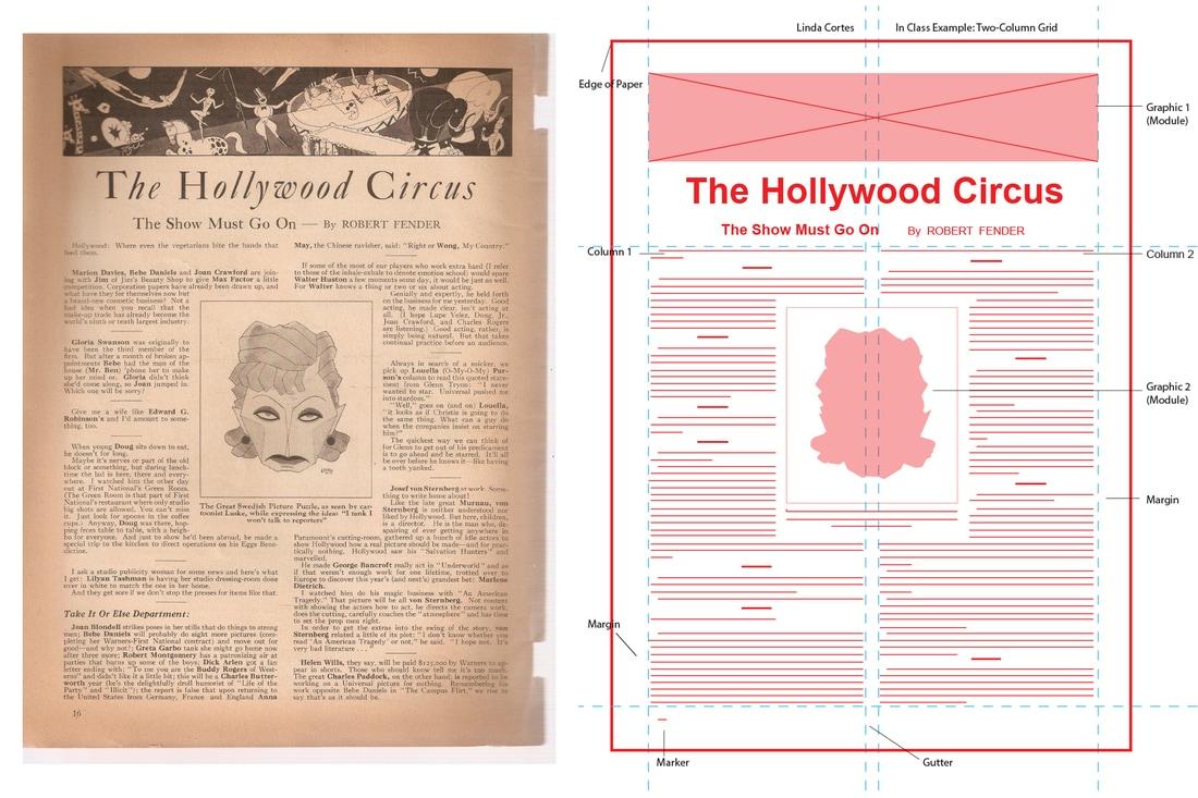 Vasemmalla puolella näkyy valmis artikkeli, jonka gridluonnos linjauksineen näkyy oikeanpuolen kuvassa.