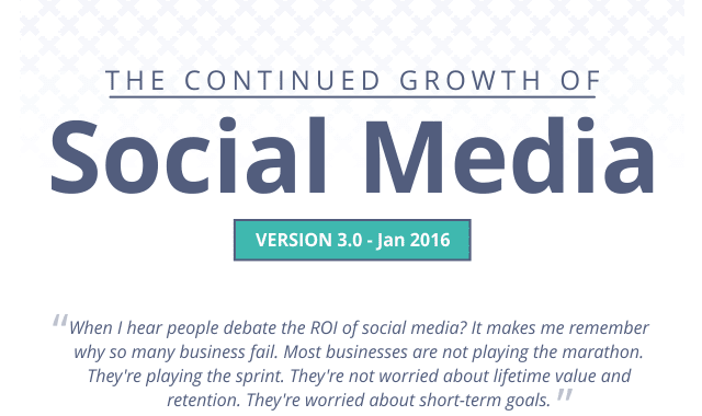The Continued Growth of Social Media