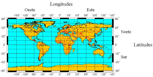 coordenadas geograficas digitales