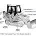 تحميل سلسلة تعليم انظمة الهيدروليك للمعدات الثقيلة من شركة كتربيللر
