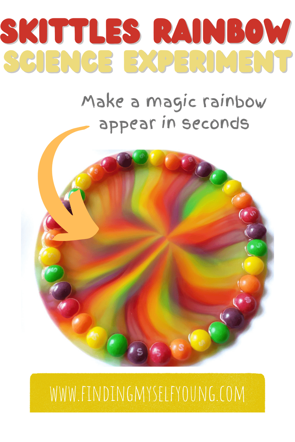 How to make a Skittles rainbow.