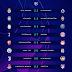 رابطة الأبطال الأوروبية : نتائج مباريات اليوم الثلاثاء