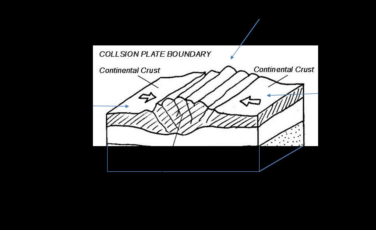 Geogblogdno  Y10  Y9 Section A