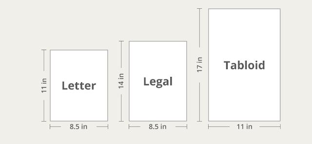 perbandingan kertas legal