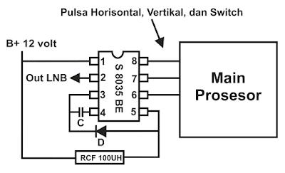 Rangkaian Vertikal Horisontal model boost converter