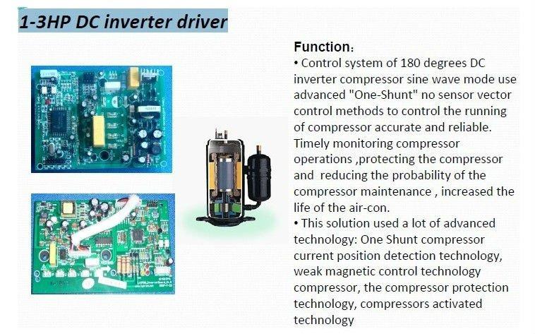 Walaupun Sistem Penyaman Udara Jenis Inverter Ini Lebih Jimat Tenaga Pengunaan Dan Jangka Hayat Pemampatnya Baik Namun Disebaliknya Ia Mempunyai