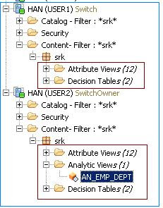 SAP HANA Material and Tutorial