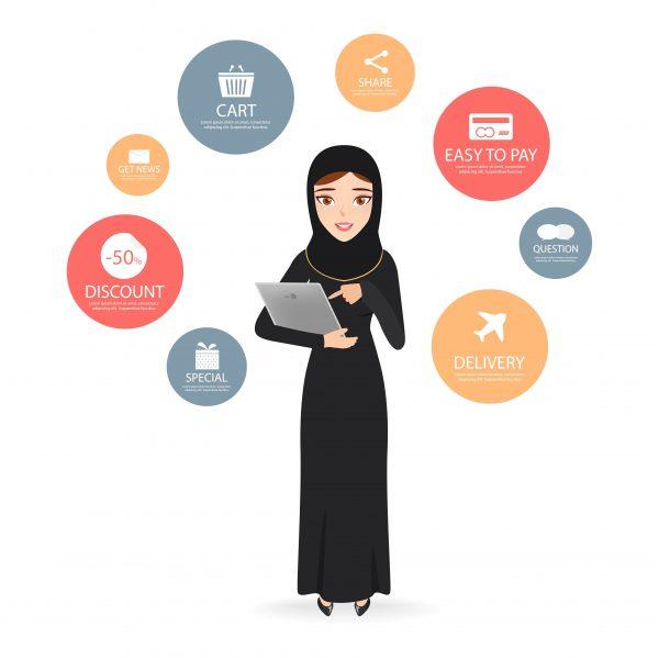 Hukum Jual Beli Online Menurut Islam