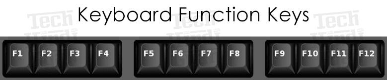 Uses of Keyboard Function Keys in Hindi