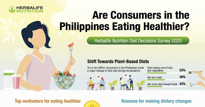 Filipinos are eating healthier, open to plant-based/meatless food, survey says
