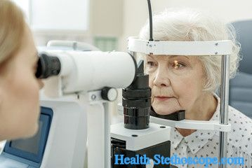 What Are the Types of Cataracts?