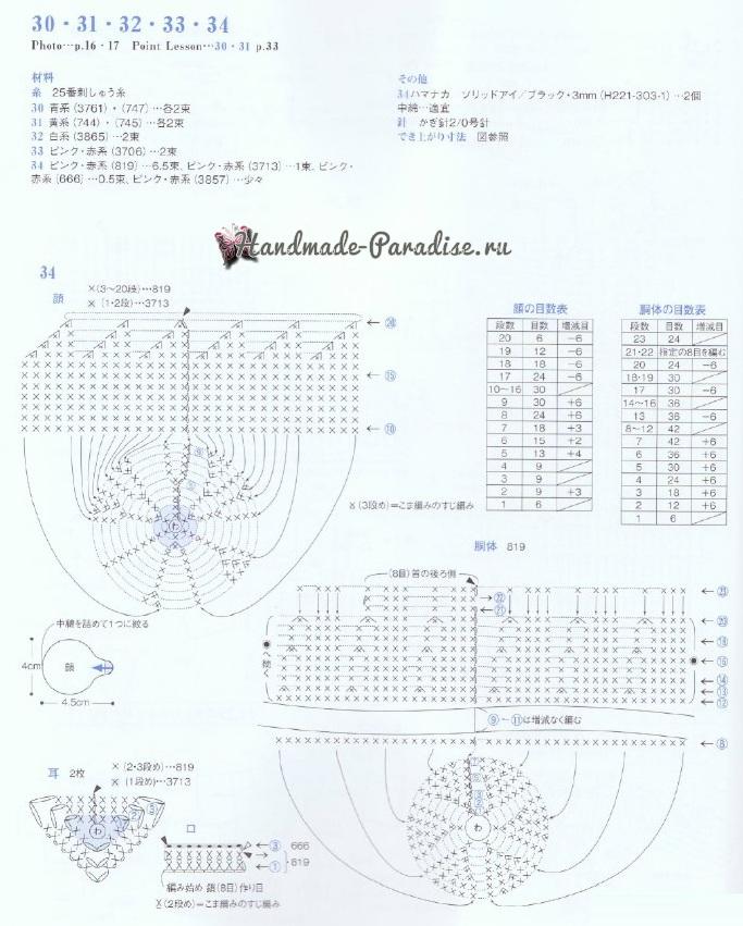 Схемы вязания ежиков и хрюшек амигуруми (1)