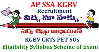 AP SSA KGBV PGT Recruitment 2019 Application