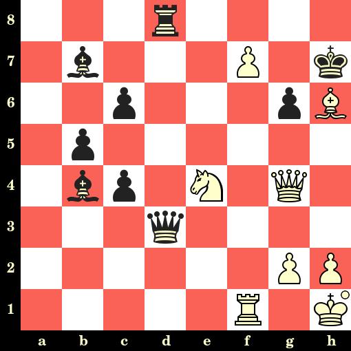 Les Blancs jouent et matent en 4 coups - Yangyi Yu vs Jan-Krzysztof Duda, Internet, 2020