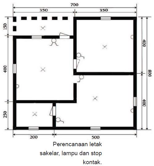 Mengenal peralatan instalasi listrik rumah tinggal secara umum gambar diagram garis tunggal meliputi ccuart Choice Image