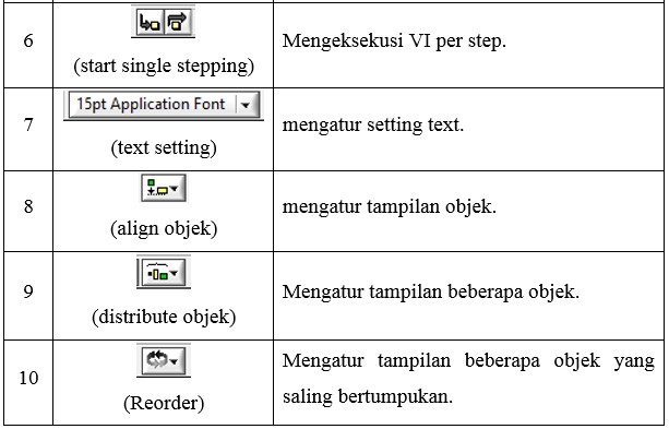 fungsi menu bar pada labview 8.5