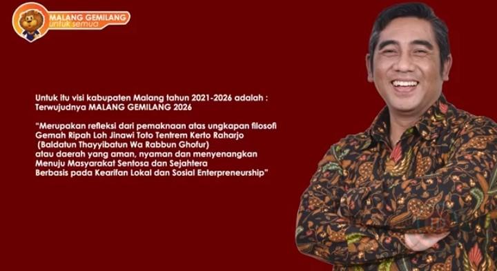 Sampaikan Visi Malang Gemilang, Rektor Unira Malang Ikuti Fit and Proper Test Bacalon Bupati PDI Perjuangan