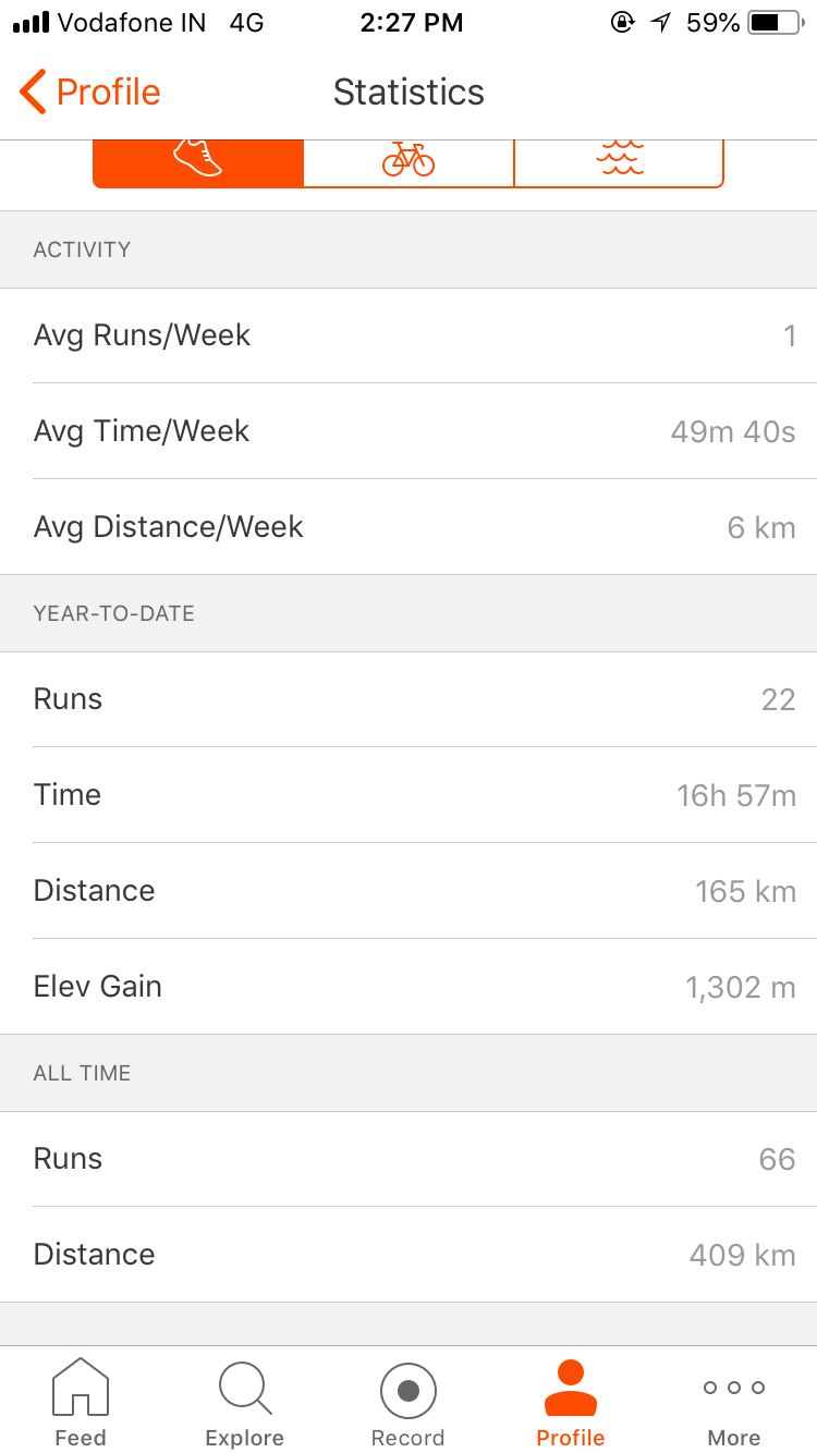 here is what my strava looks like