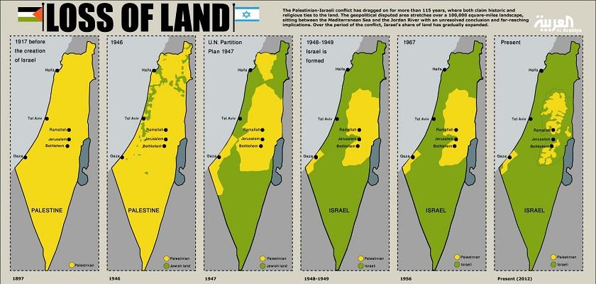 Palestina, Negara Yang Hilang, Ini Fakta Peta Palestina-Israel Terkini