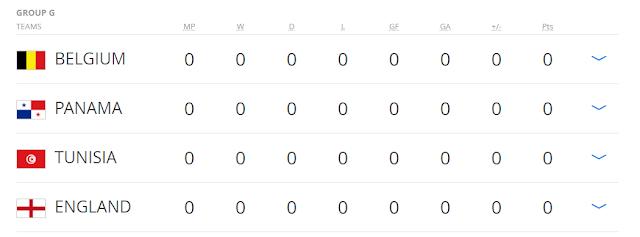 FIFA-World-Cup-2018-Group-G