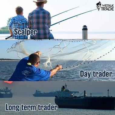 Bagaimana cara menjadi trader harian yang sukses?