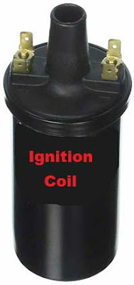 Ignition Coil, Battery Ignition System.