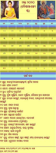 Odia Calendar 2020 May