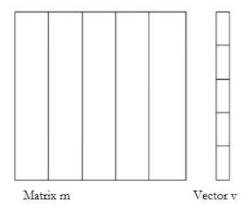 matrix-vector