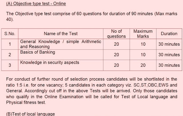 Indian Bank Security Guard, Peon Answer Key 2019 Objective Type Test Exam Question Solutions Online