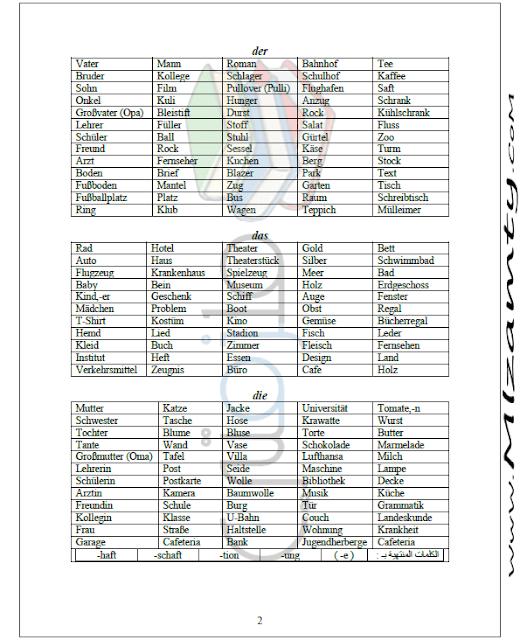 مذكرة مراجعة فى مادة اللغة الألمانية للصف الثالث الثانوى